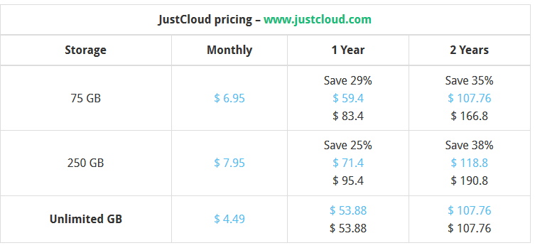 JustCloud-Cost-Pricing