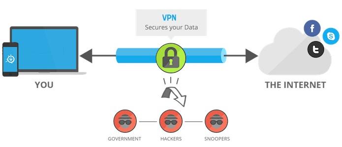 Download Free VPN server