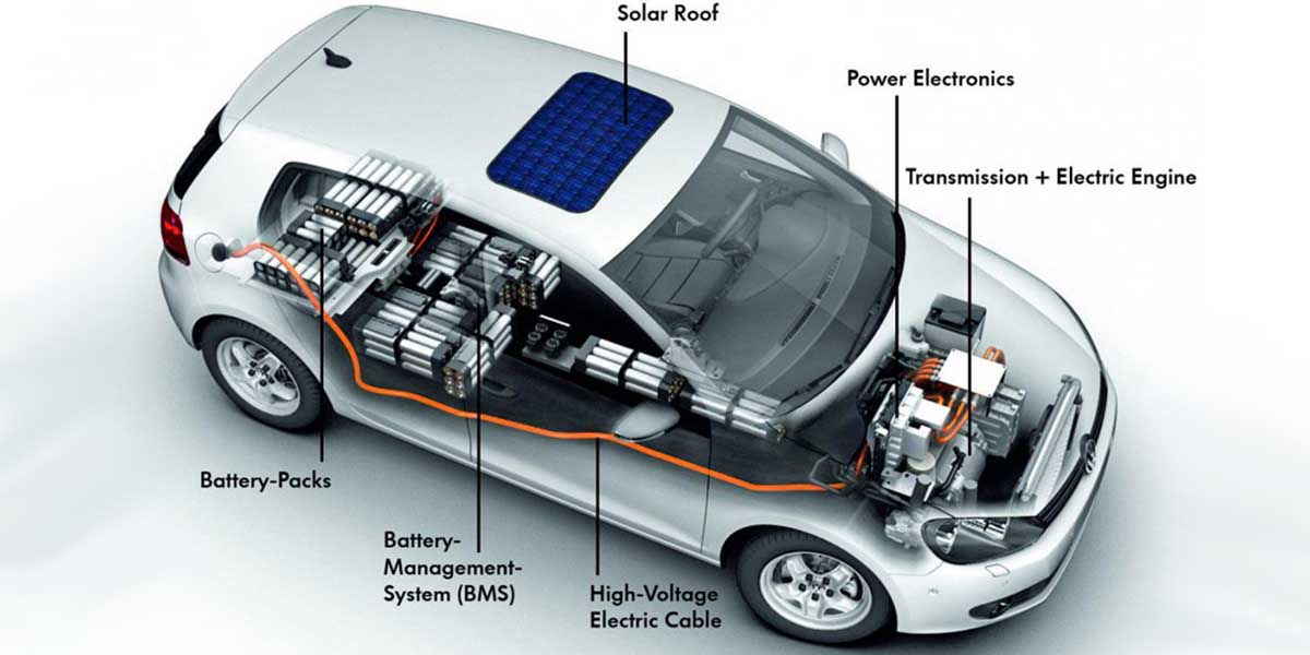 How tesla cars work