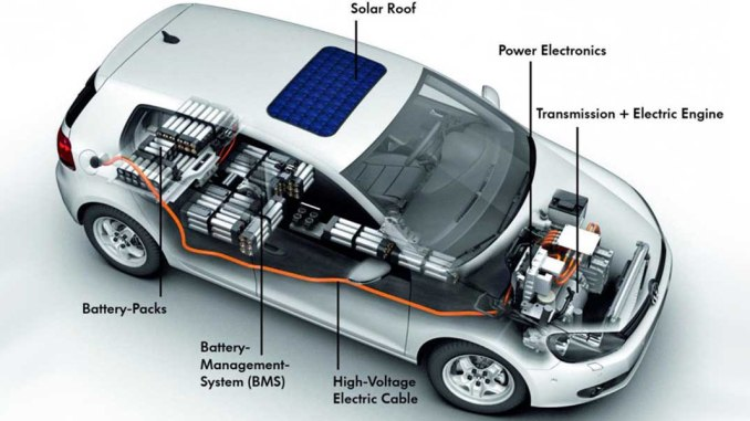 How Do Electric Cars Work? -