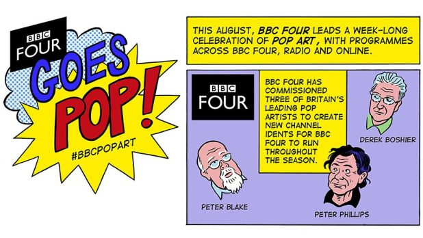 BBC4 Pop Art Indents Banner