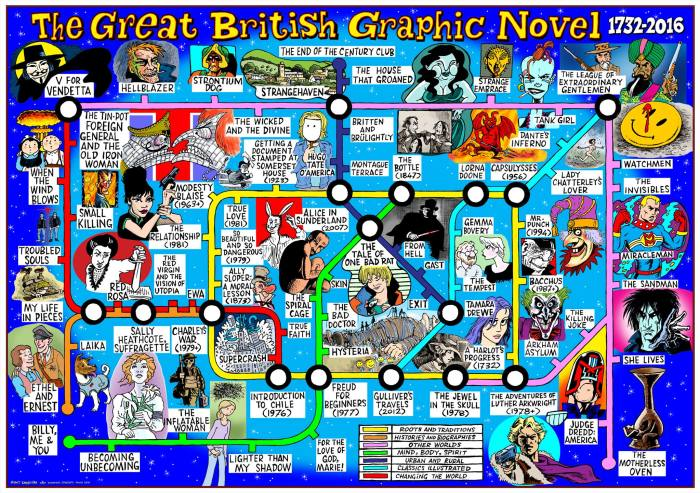 Great British Graphic Novel
