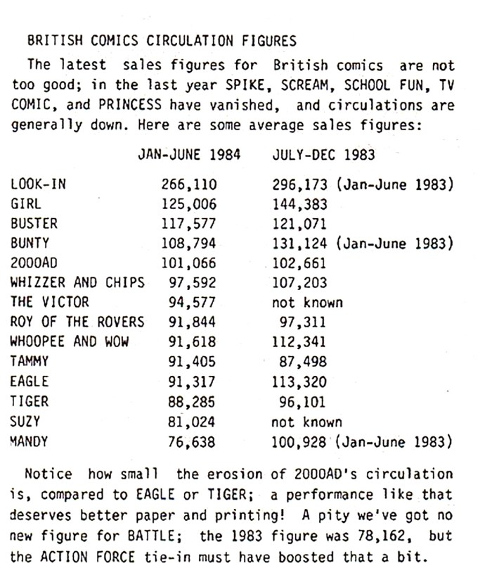 UK Comic Sales 1983 - 84