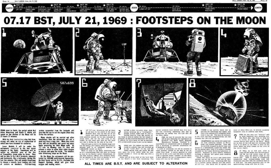Apollo 11 Illustration from the Daily Mirror by Frank Bellamy, published 11th July 1969. Via the Frank Bellamy Checklist