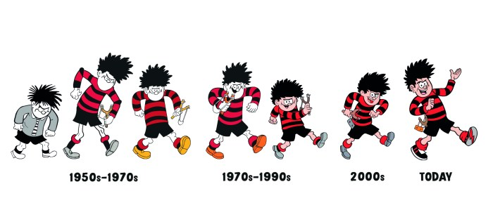 Beano - Dennis through the ages, art by Nigel Parkinson