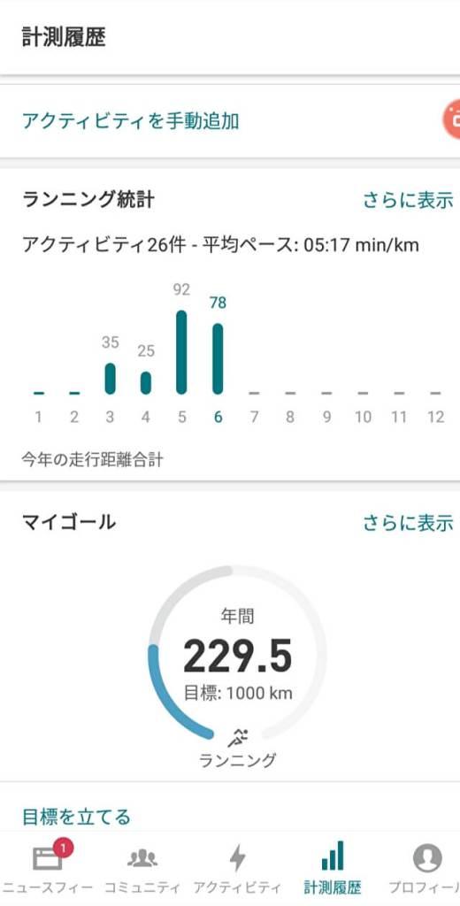 adidas Runnnig アプリ 年間目標