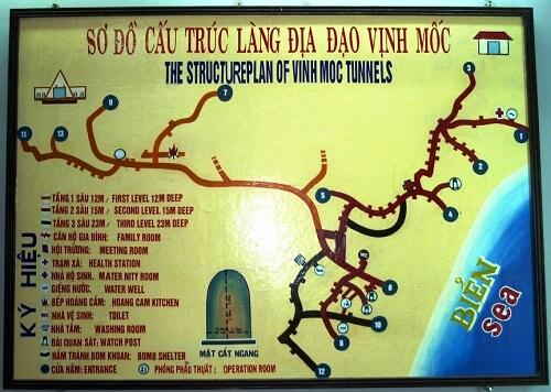 Vinh Moc Tunnels - Vietnam