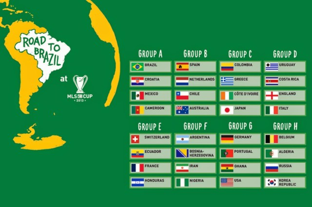 Fifa-World-Cup-2014-Groups (1)