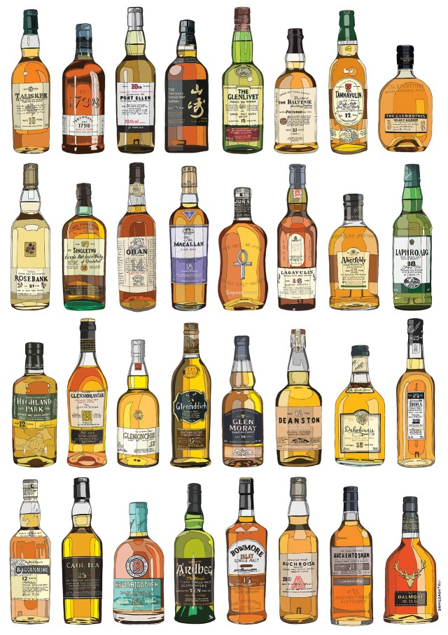 scotch collection