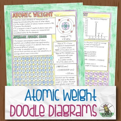 Atomic Weight and Mass Spec Doodle Diagram Notes