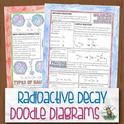 Radioactive Decay Doodle Diagram Notes