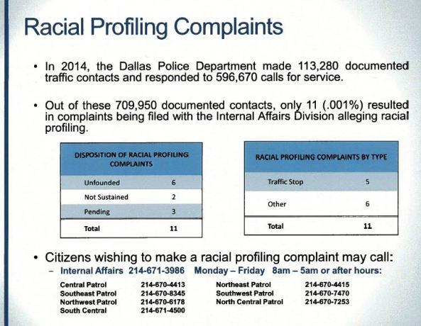 Racial Profiling Complaints