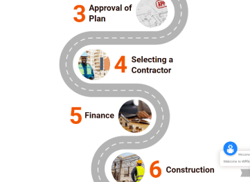 The phases of the roadmap as seen online