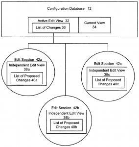 Nortel (2003) Patent US20050138068 Configuration editing