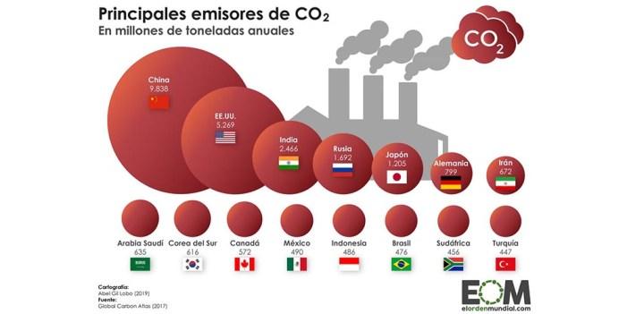México está entre los 15 mayores emisores de CO2
