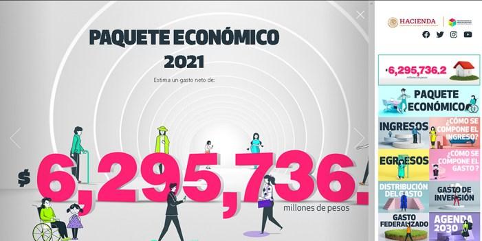 CUARTA TRANSFORMACIÓN, cuesta a mexicanos más de 800 mil millones de pesos