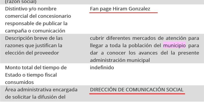 """Periodistas de Nogales """"cobran de lujo"""" por seguidores de Facebook"""