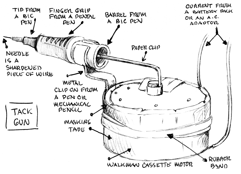 Prisoners Inventions