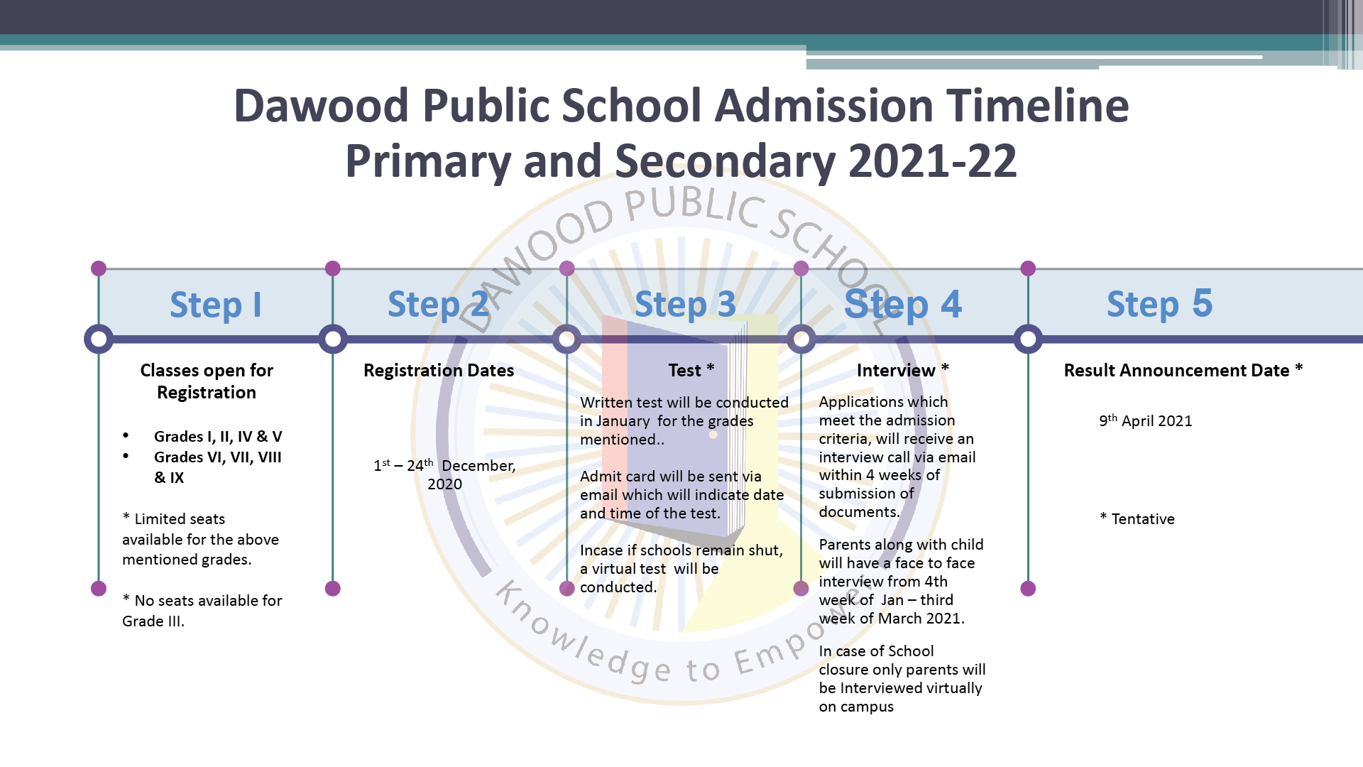 Schedule For Primary And Secondary Admission