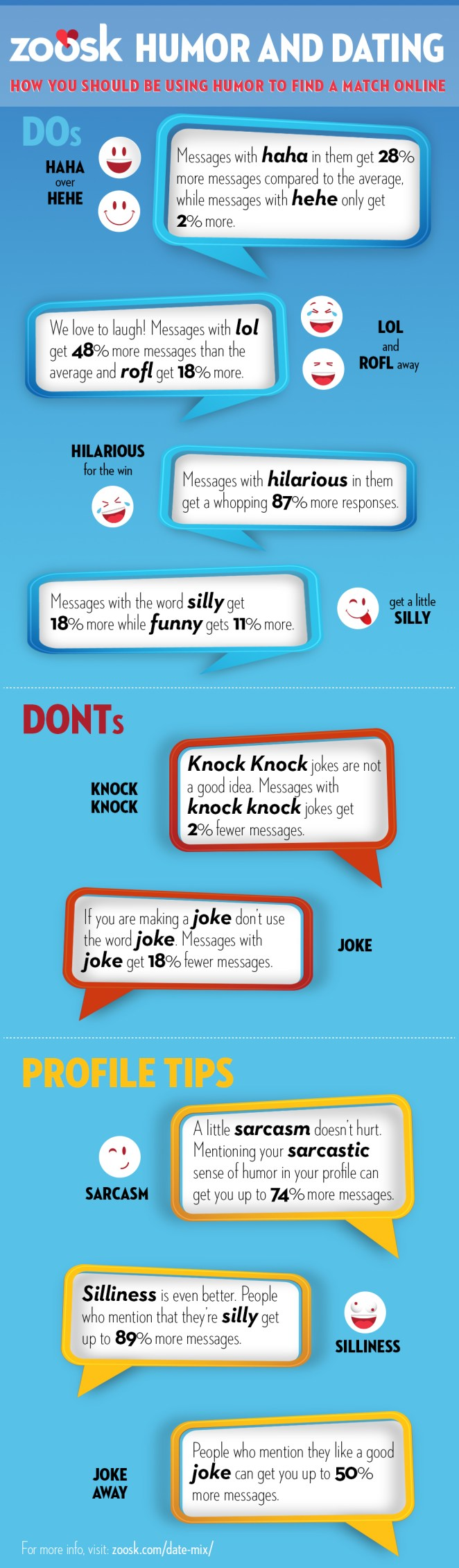 Humor and online dating infographic