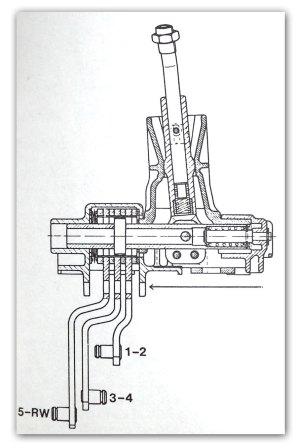 Manual Transmission Shift Linkage Binding | Transmission Problem | MercedesSource
