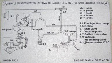 Diesel 616 617 Vacuum Source Troubleshooting and Repair  by Kent Bergsma | Mercedessource