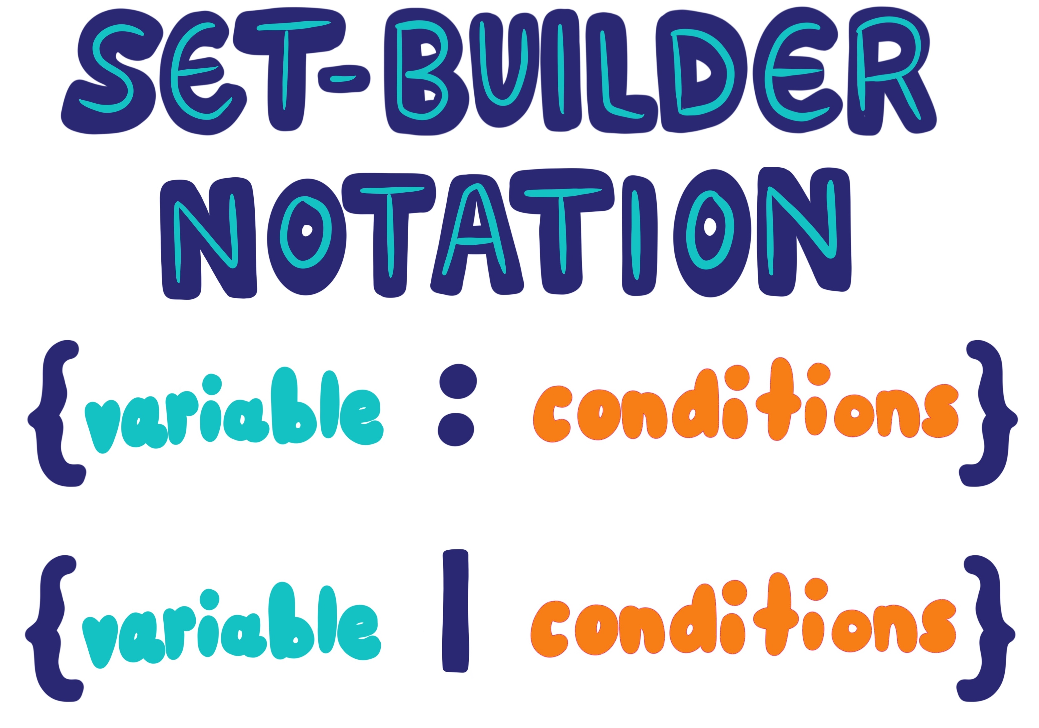 Intro To Set Builder Notation