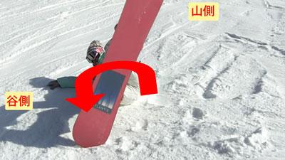 FS横滑り3
