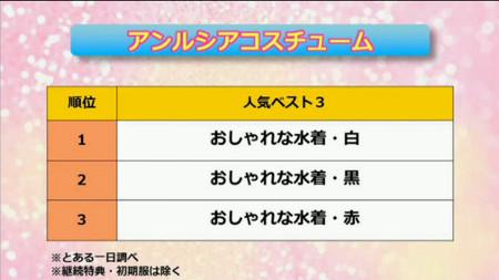 アンルシアコスチューム人気TOP3