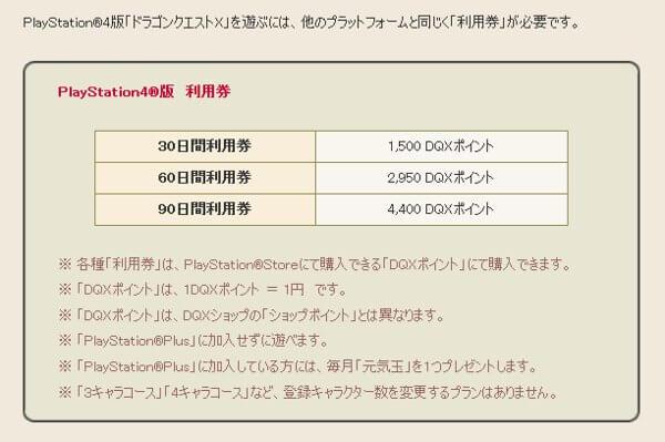 PS4版 ドラクエ10 利用料金