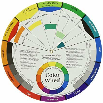 Colour Wheel MBCCW050001