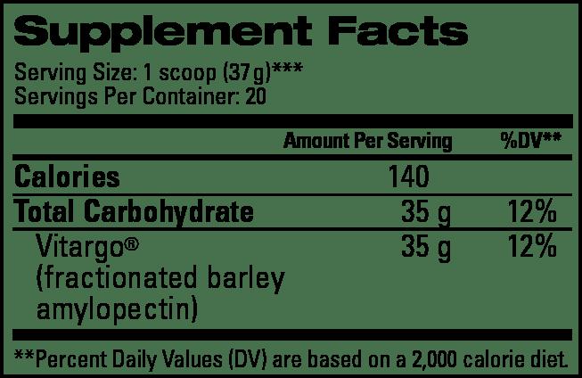 Plain 20 Scoop Supplemental Facts