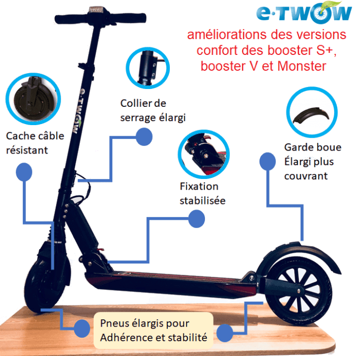 Trottinette E-TWOW Booster S+ CONFORT