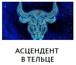 ПРОГНОЗ НА 2020 ГОД ДЛЯ АСЦЕНДЕНТА В ТЕЛЬЦЕ (вебинар) 00111