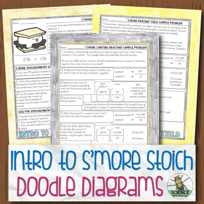 Intro to Smore Stoich Doodle Diagram Notes