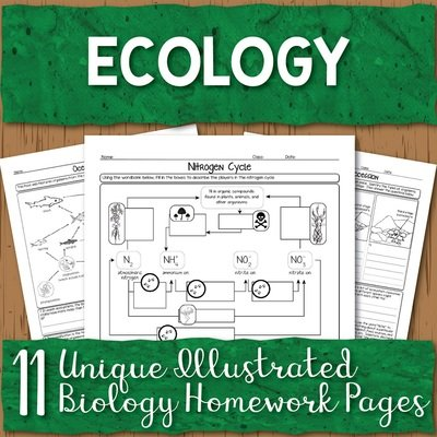 Ecology Homework Pages