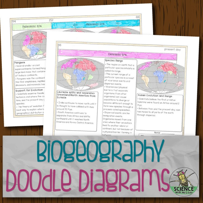 Biogeography and Supercontinents Doodle Diagrams