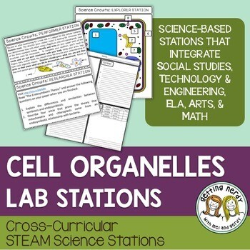 Cell Organelles Structure & Function - Science Centers / Lab Stations
