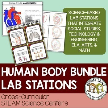 Human Body Systems Bundle - STEAM Science Centers / Lab Stations