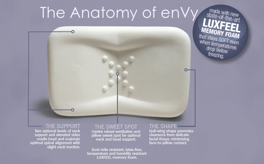 Anatomy of enVy Pillow
