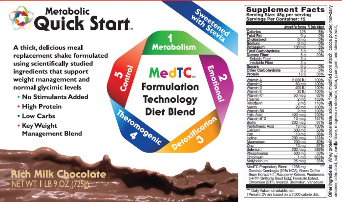 Metabolic Quick Start Shake Supplement Facts