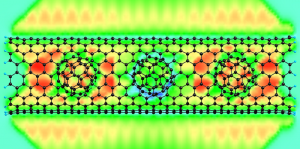Electron trap (fullerene in the middle) is clearly seen with the help of the semiempirical unrestricted EAL