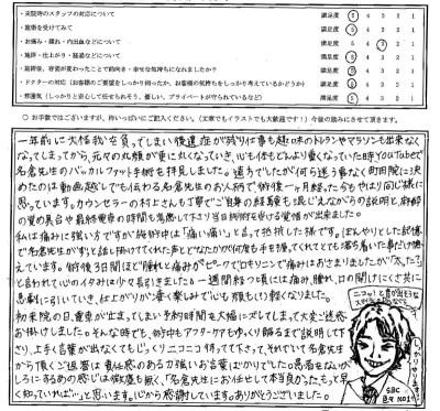 『脂肪吸引』湘南美容外科 美容外科医師 名倉俊輔のお客様の声、評判、口コミ