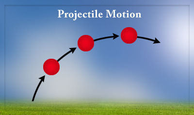Projectile Motion   CK-12 Foundation