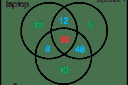 Union de conjuntos ejemplos diagrama de venn 4k pictures 4k complemento de un conjunto matematicasquinto el mismo ejercico representado en diagramas de venn diagrama de venn para qu se utiliza matem ticas de primaria ccuart Images