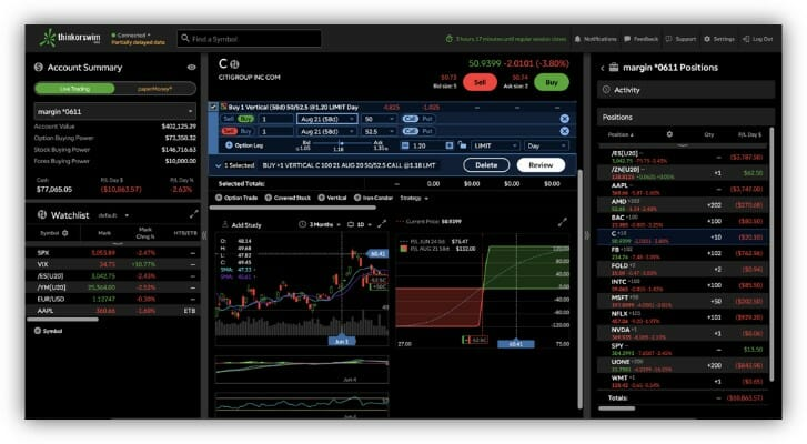 thinkorswim review 2021 fees services
