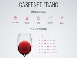 courtesy winefolly.com