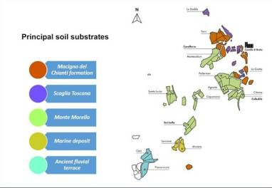 soil types of Chianti