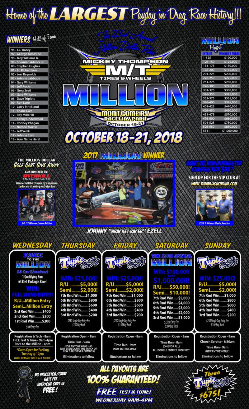 The Million Dollar Race 2018