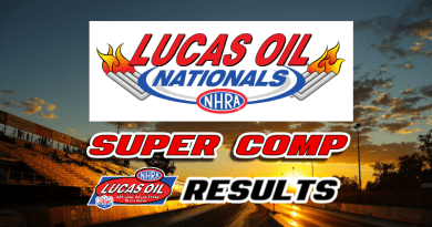 2018 NHRA Lucas Oil Nationals Super Comp Results